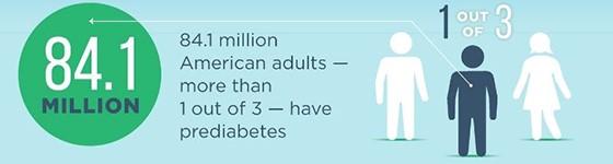 pcp-diabetes
