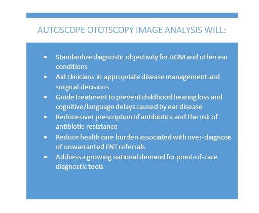 Autoscope Otoscopy Sidebar