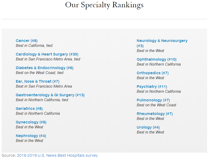 USNews-specialty-rankings